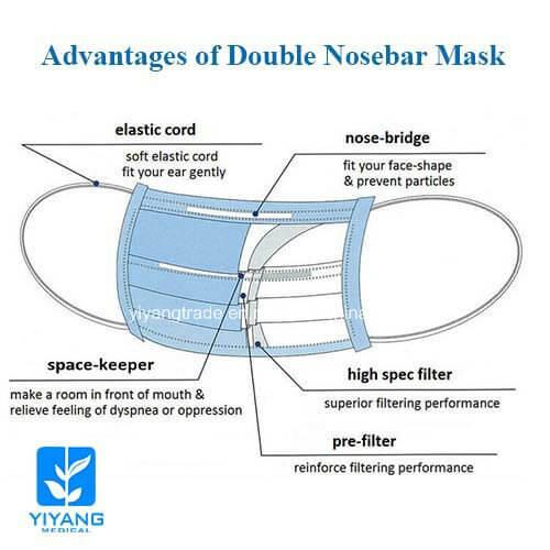 ساختار ماسک 3 لایه